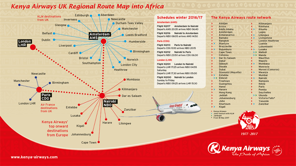 Kenya Airways UK Route Map Into Africa